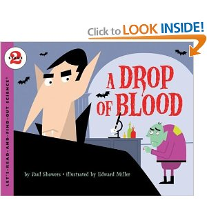 Drop of blood.png